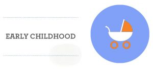 0.-Early-Childhood-Header